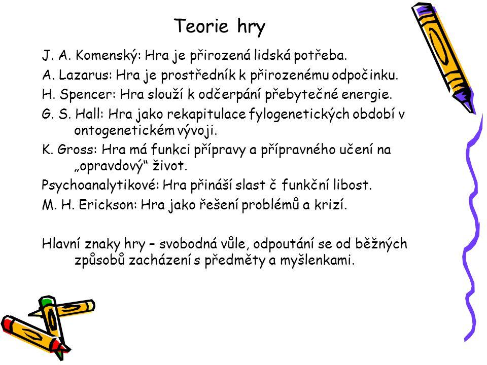 Teorie hry J. A. Komenský: Hra je přirozená lidská potřeba.