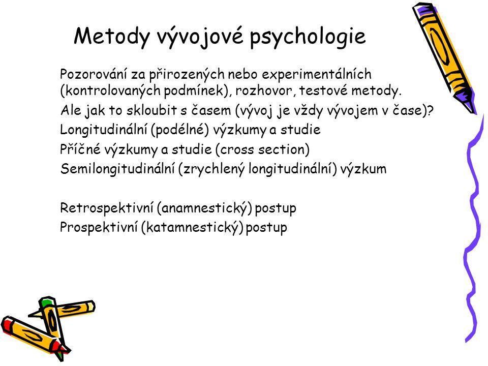Metody vývojové psychologie