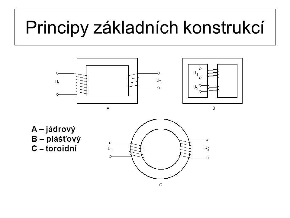 Principy základních konstrukcí