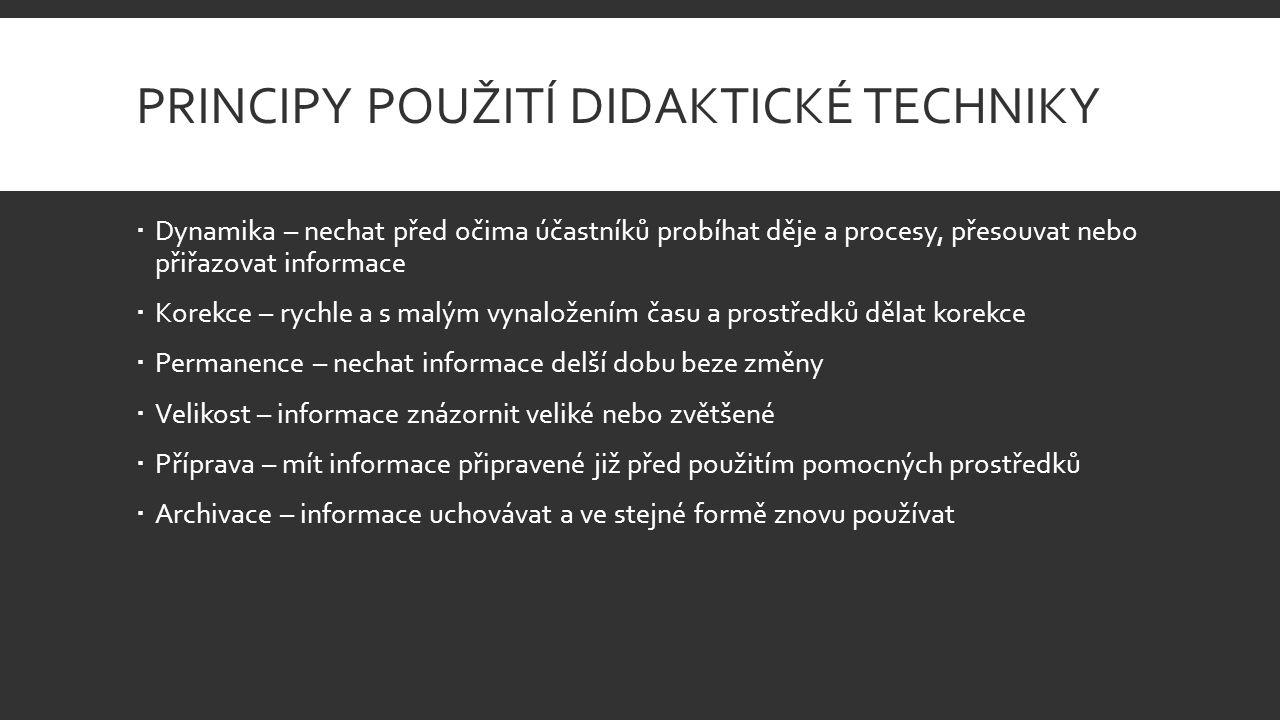 Principy použití didaktické techniky
