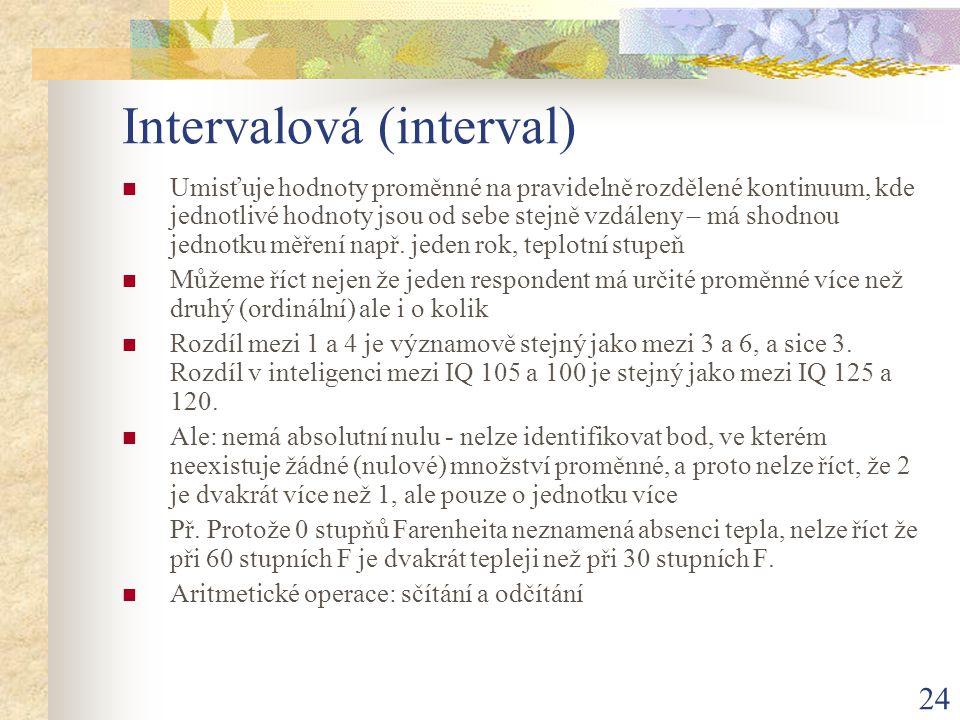 Intervalová (interval)