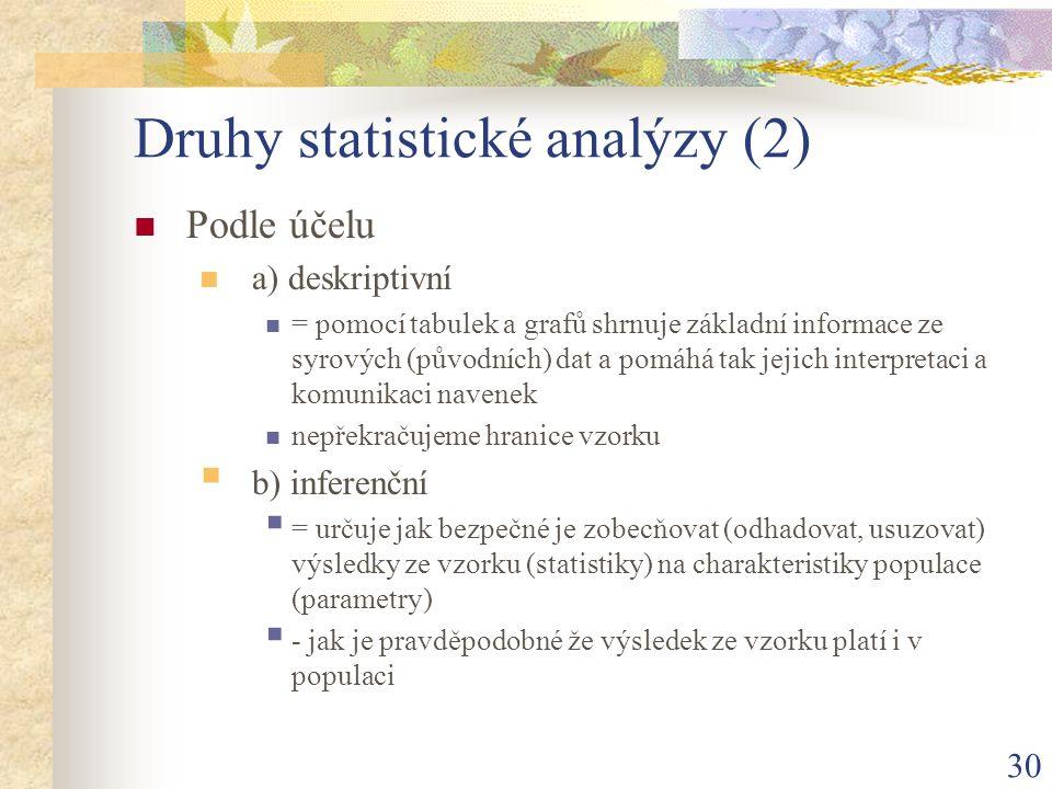 Druhy statistické analýzy (2)