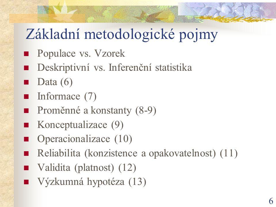 Základní metodologické pojmy