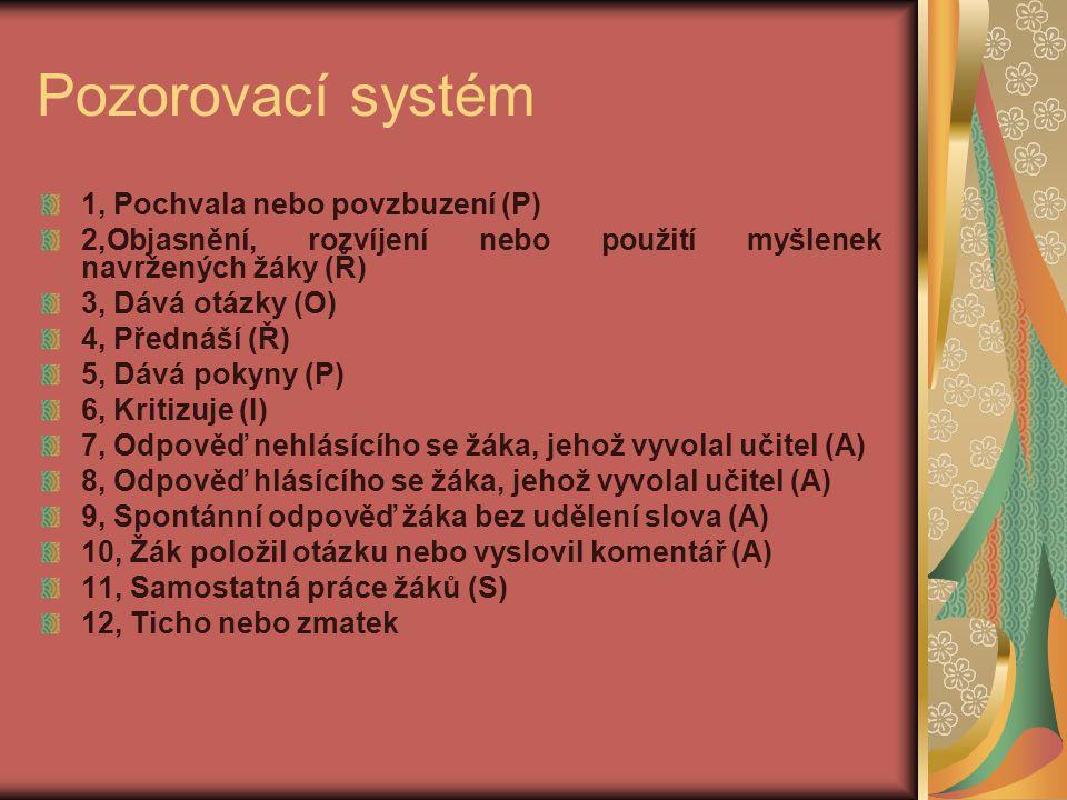 Pozorovací systém 1, Pochvala nebo povzbuzení (P)
