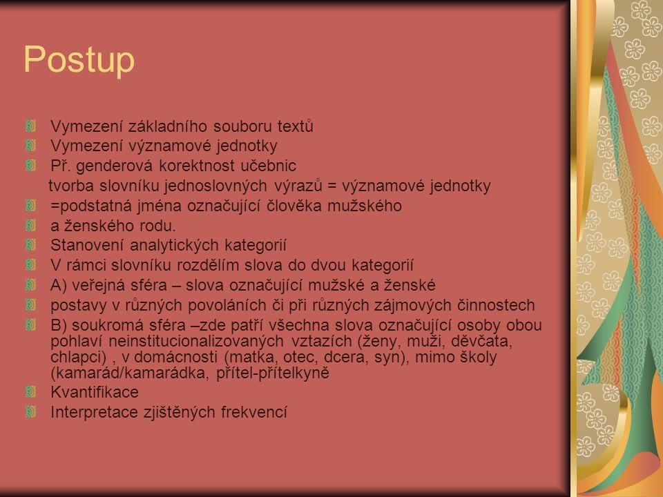 Postup Vymezení základního souboru textů Vymezení významové jednotky