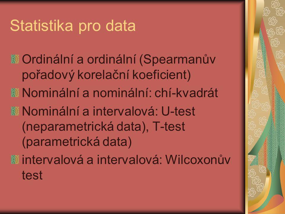Statistika pro data Ordinální a ordinální (Spearmanův pořadový korelační koeficient) Nominální a nominální: chí-kvadrát.