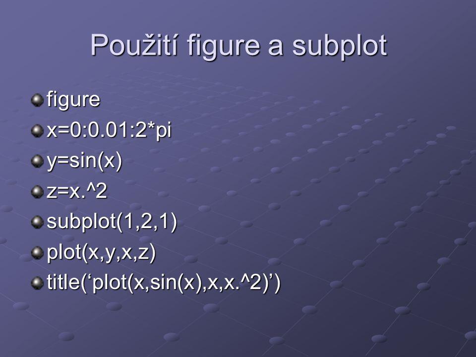 Použití figure a subplot