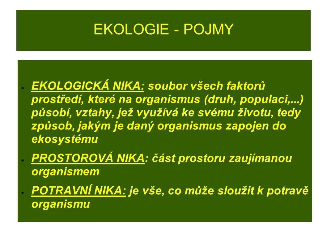 EKOLOGIE - POJMY