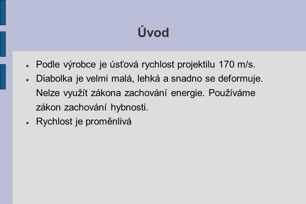 Úvod Podle výrobce je úsťová rychlost projektilu 170 m/s.