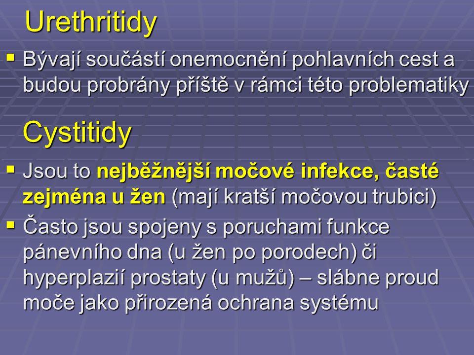 Urethritidy Cystitidy