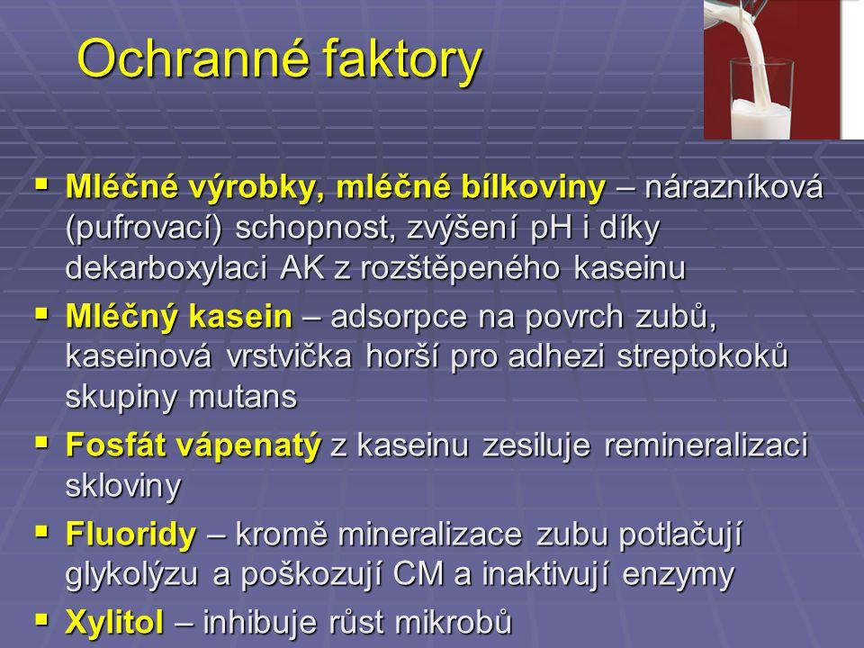 Ochranné faktory Mléčné výrobky, mléčné bílkoviny – nárazníková (pufrovací) schopnost, zvýšení pH i díky dekarboxylaci AK z rozštěpeného kaseinu.