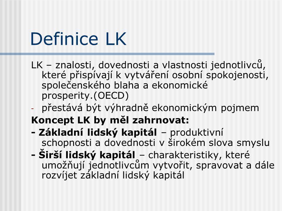 Definice LK