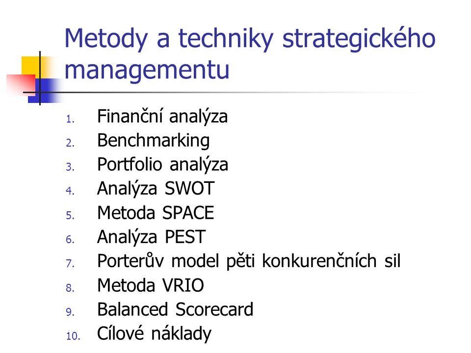 Metody a techniky strategického managementu