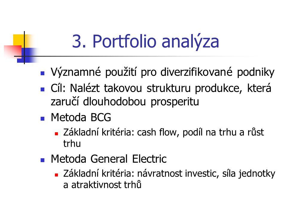3. Portfolio analýza Významné použití pro diverzifikované podniky