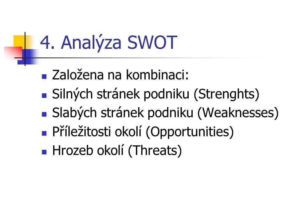 4. Analýza SWOT Založena na kombinaci: