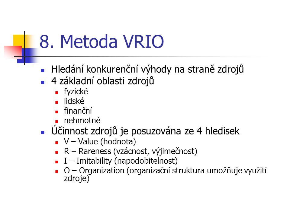 8. Metoda VRIO Hledání konkurenční výhody na straně zdrojů