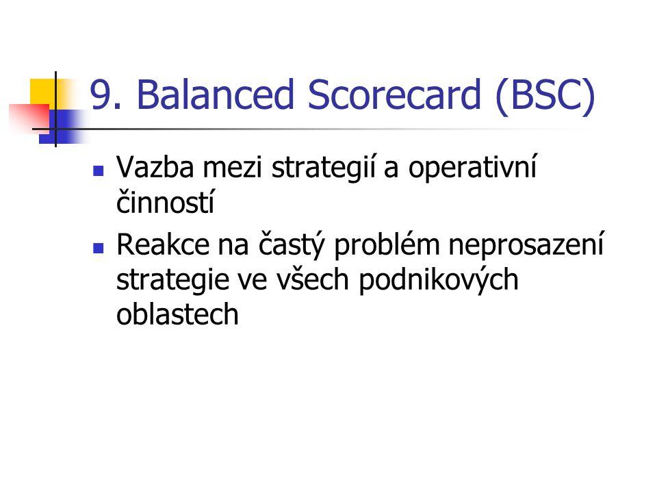 9. Balanced Scorecard (BSC)