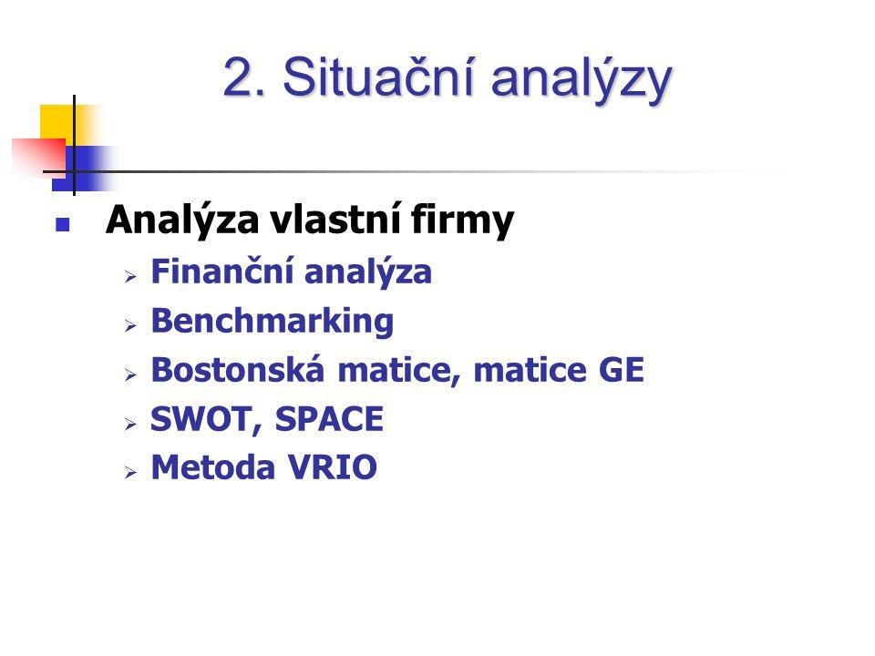2. Situační analýzy Analýza vlastní firmy Finanční analýza