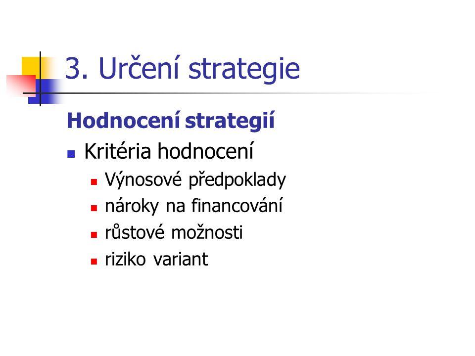 3. Určení strategie Hodnocení strategií Kritéria hodnocení