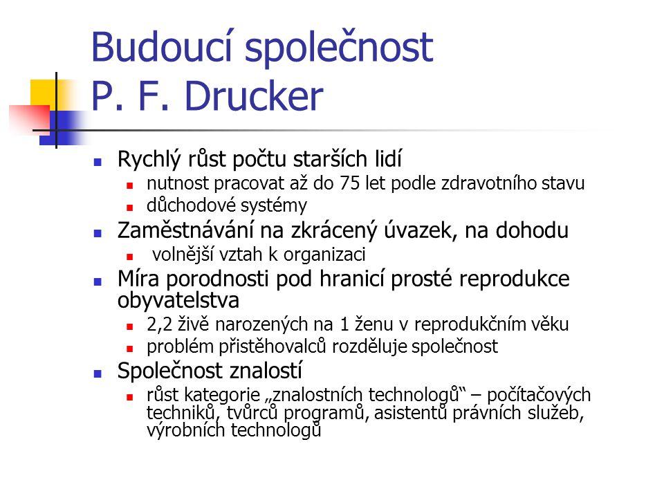 Budoucí společnost P. F. Drucker
