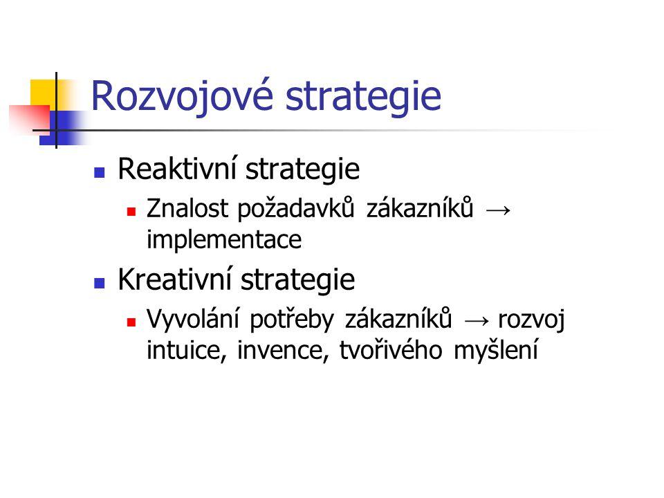 Rozvojové strategie Reaktivní strategie Kreativní strategie