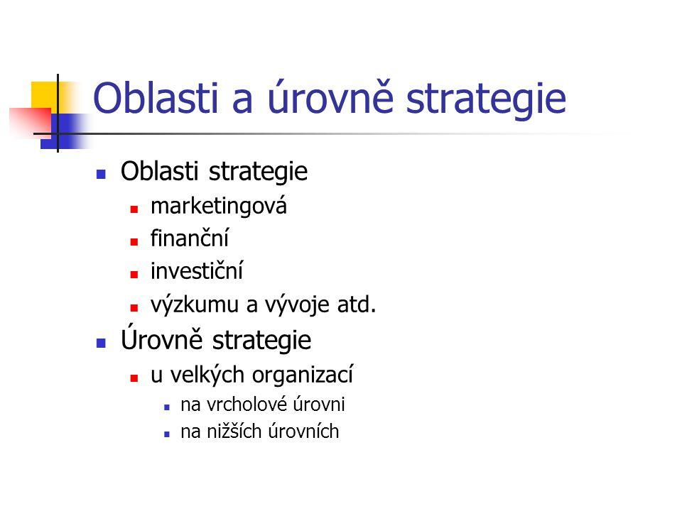 Oblasti a úrovně strategie