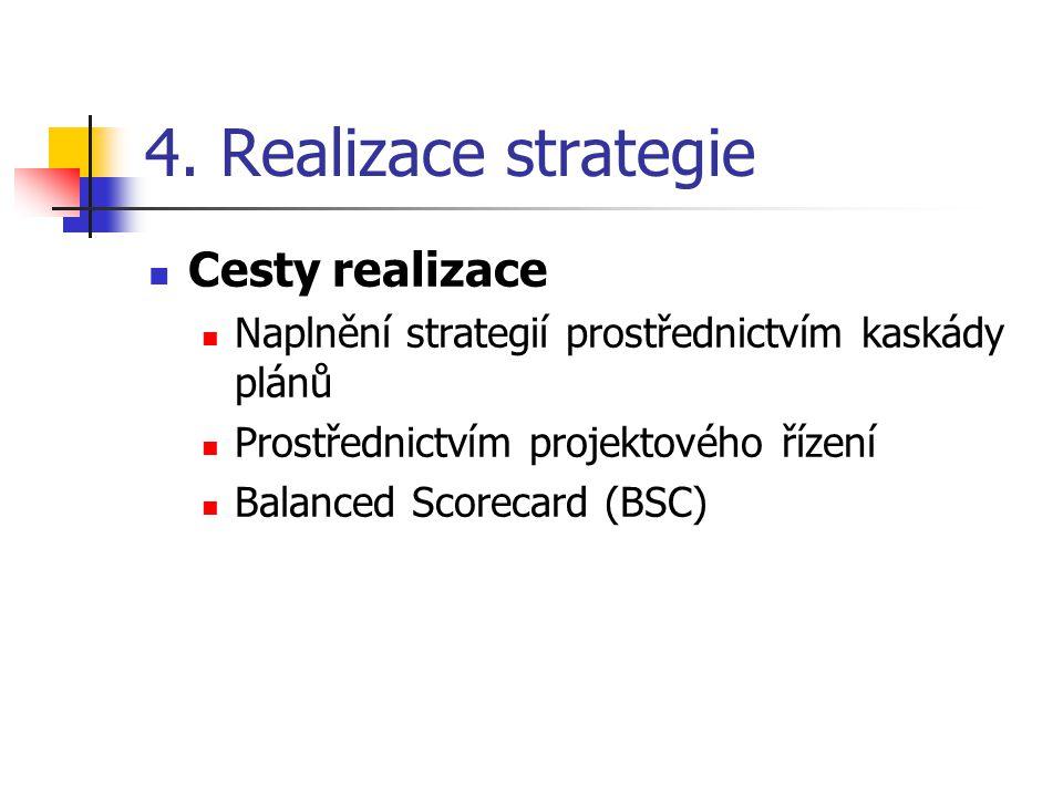 4. Realizace strategie Cesty realizace
