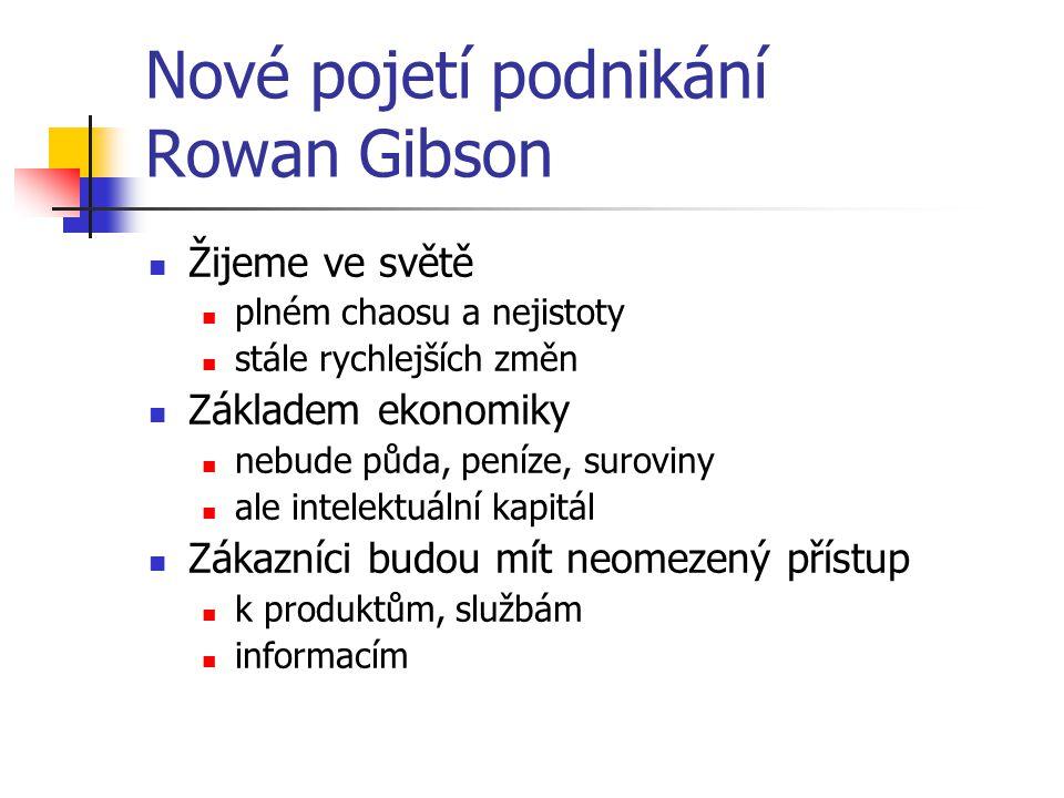 Nové pojetí podnikání Rowan Gibson