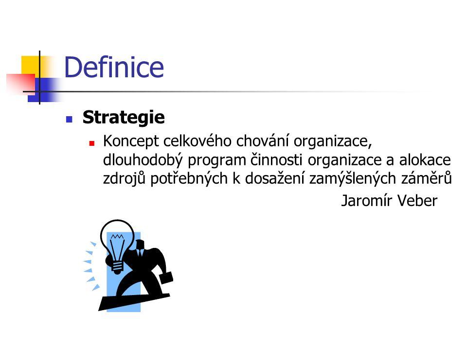 Definice Strategie.