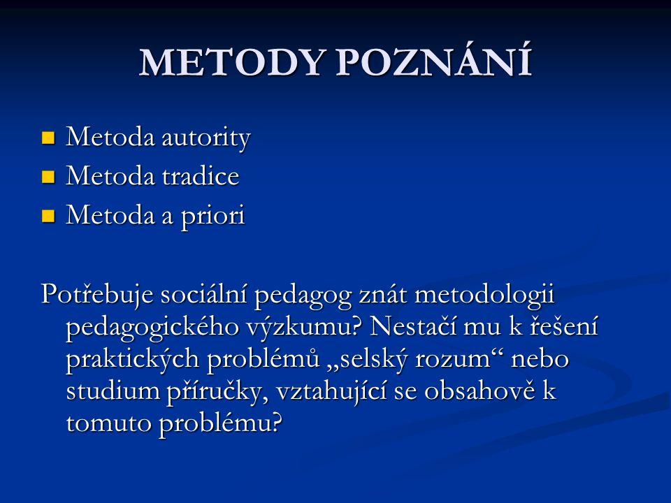 METODY POZNÁNÍ Metoda autority Metoda tradice Metoda a priori
