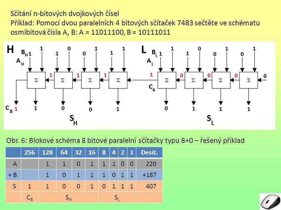 Sčítání n-bitových dvojkových čísel