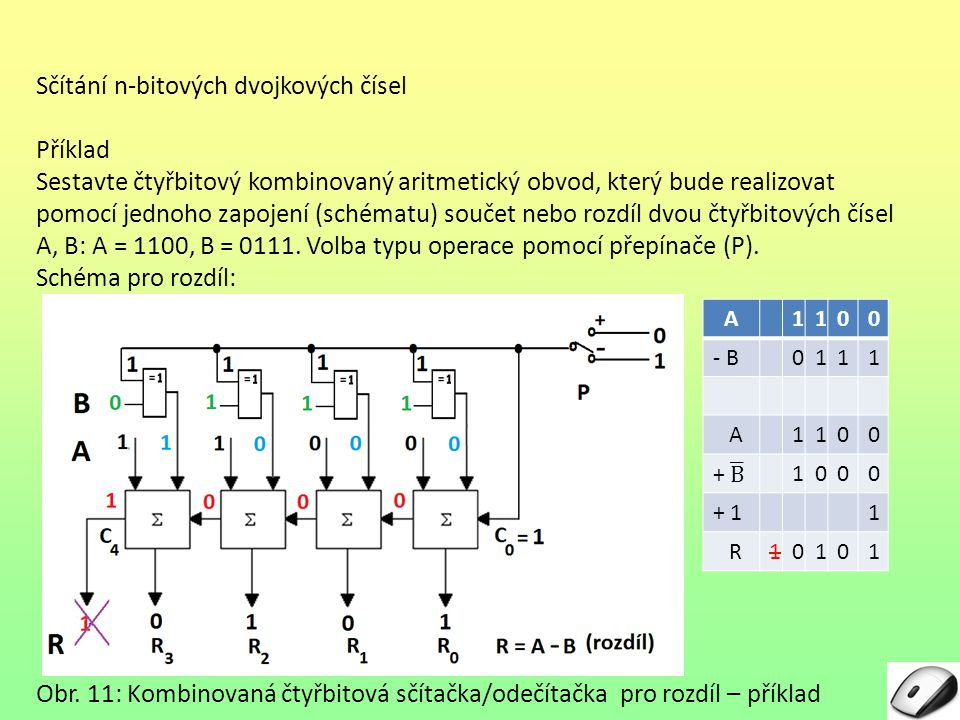 Sčítání n-bitových dvojkových čísel Příklad