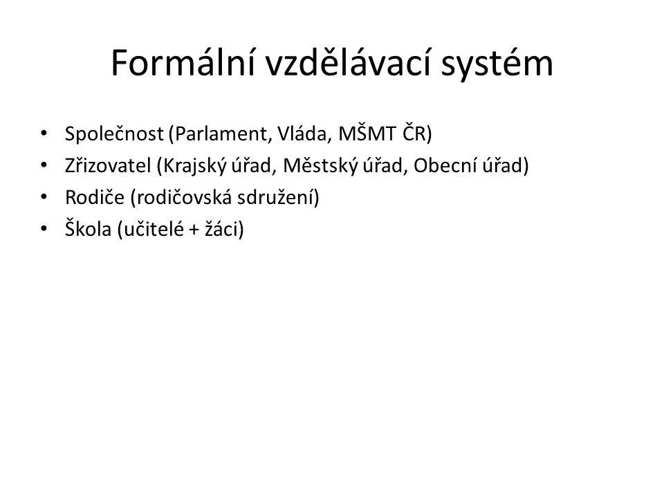 Formální vzdělávací systém