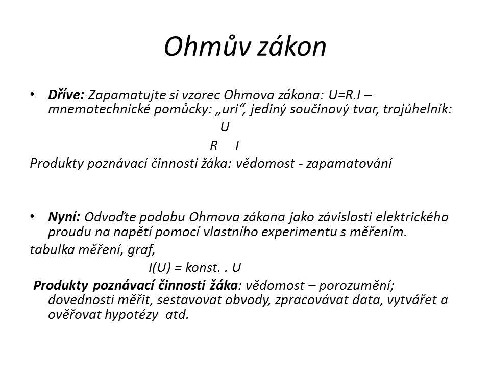 """Ohmův zákon Dříve: Zapamatujte si vzorec Ohmova zákona: U=R.I – mnemotechnické pomůcky: """"uri , jediný součinový tvar, trojúhelník:"""