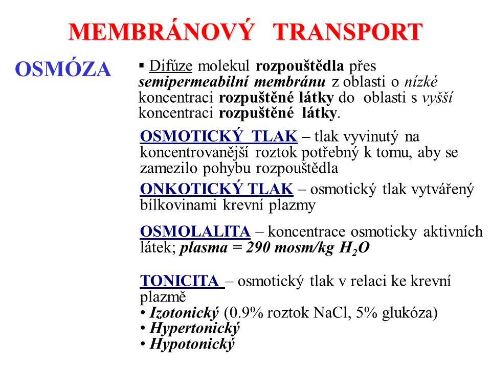MEMBRÁNOVÝ TRANSPORT OSMÓZA