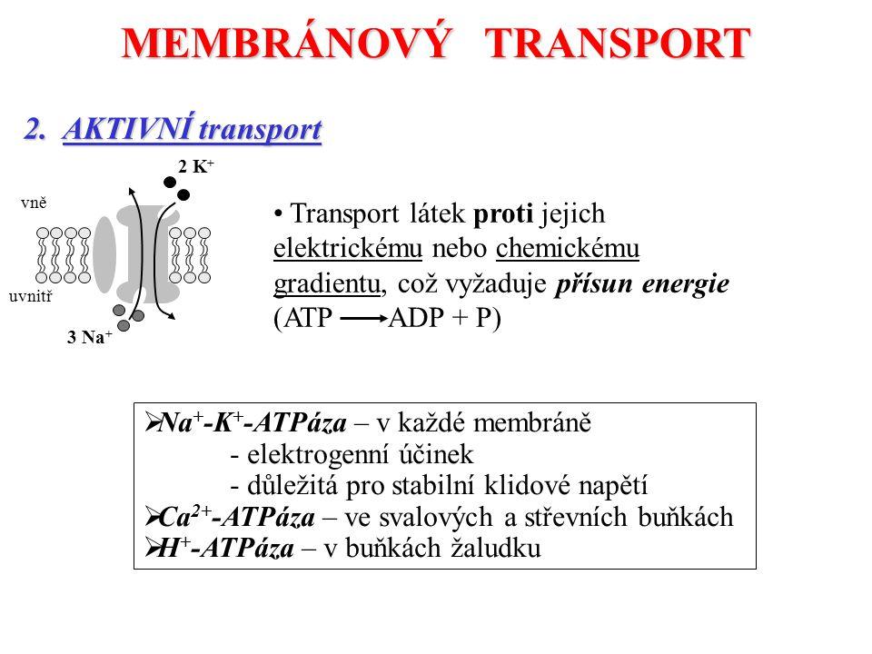 MEMBRÁNOVÝ TRANSPORT 2. AKTIVNÍ transport
