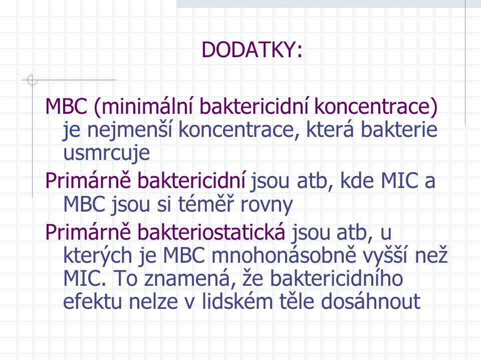 DODATKY: MBC (minimální baktericidní koncentrace) je nejmenší koncentrace, která bakterie usmrcuje.