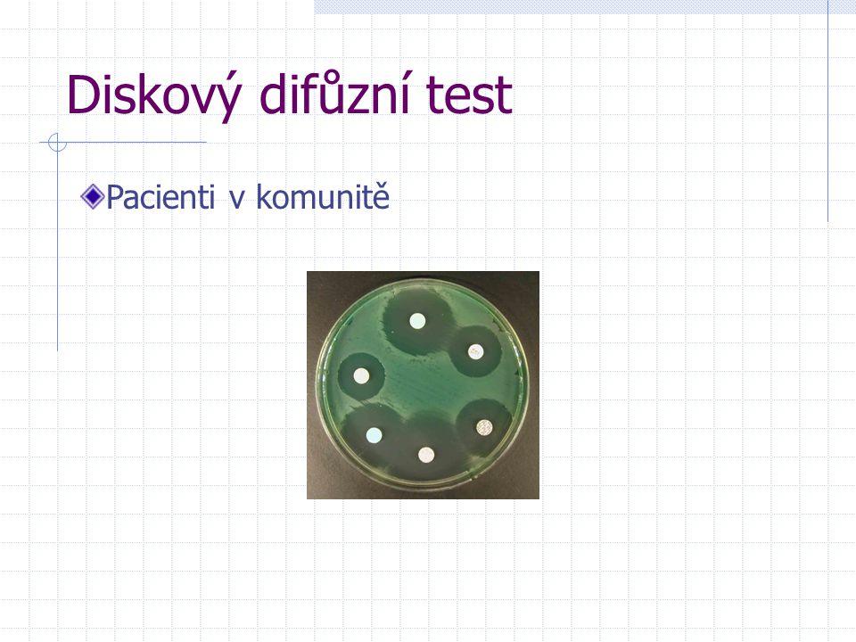 Diskový difůzní test Pacienti v komunitě
