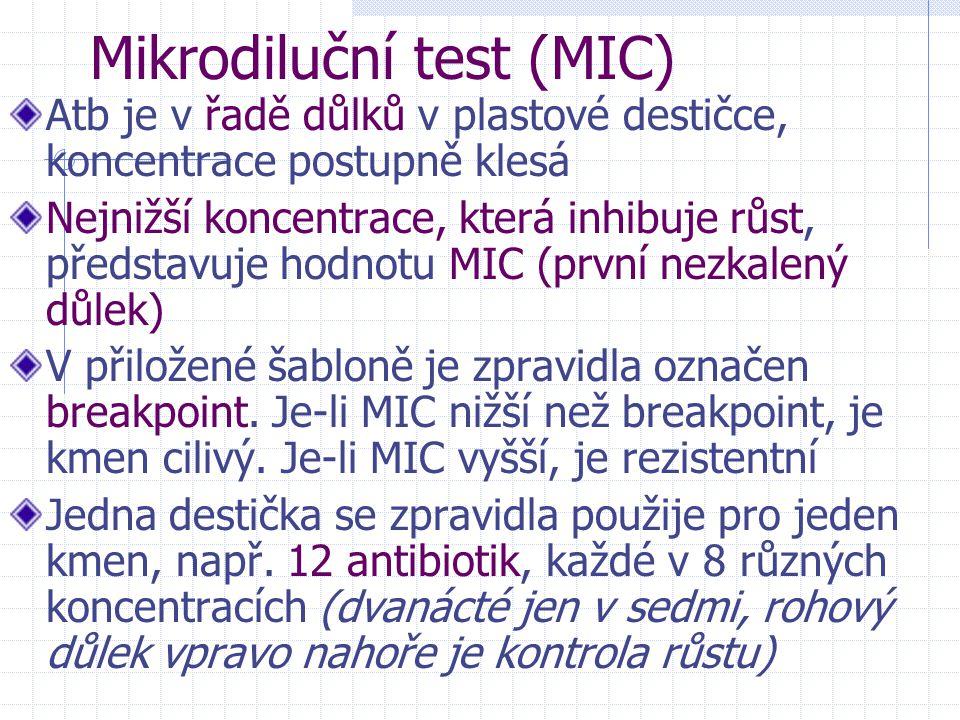 Mikrodiluční test (MIC)
