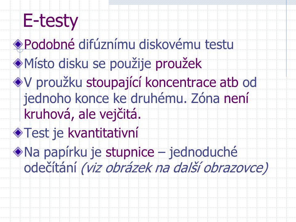 E-testy Podobné difúznímu diskovému testu