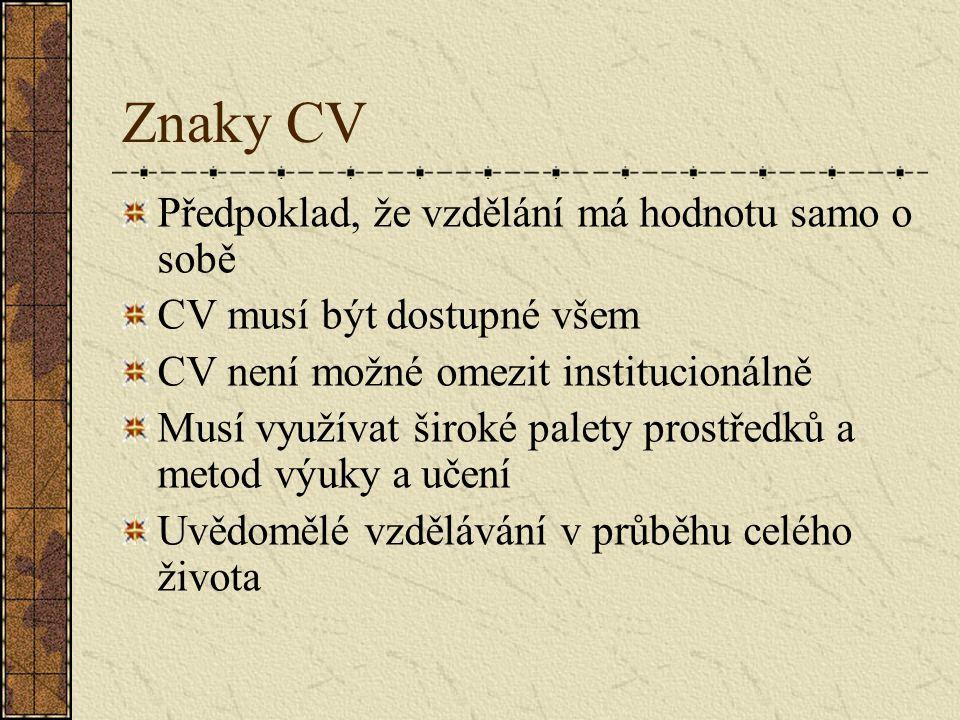 Znaky CV Předpoklad, že vzdělání má hodnotu samo o sobě