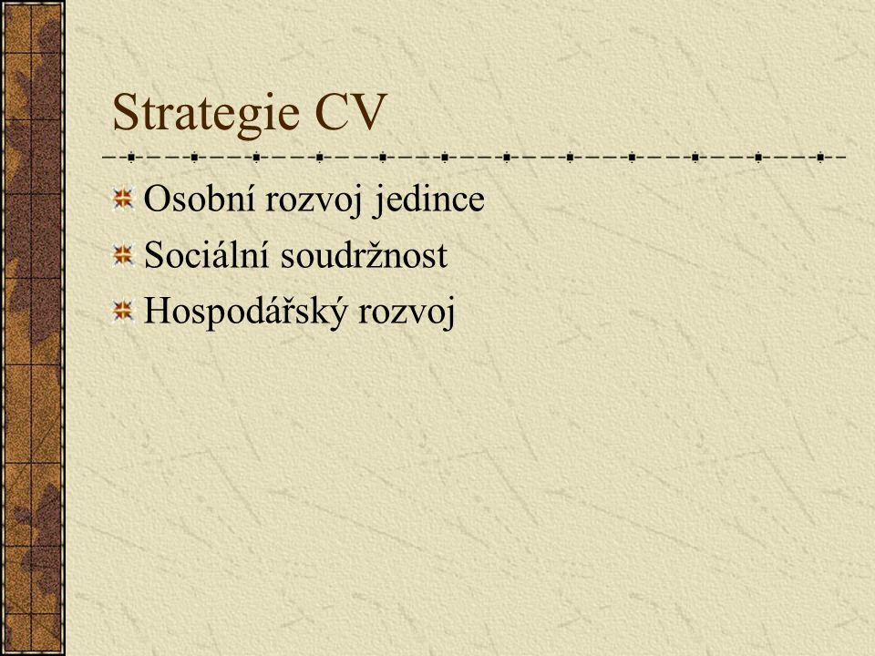 Strategie CV Osobní rozvoj jedince Sociální soudržnost