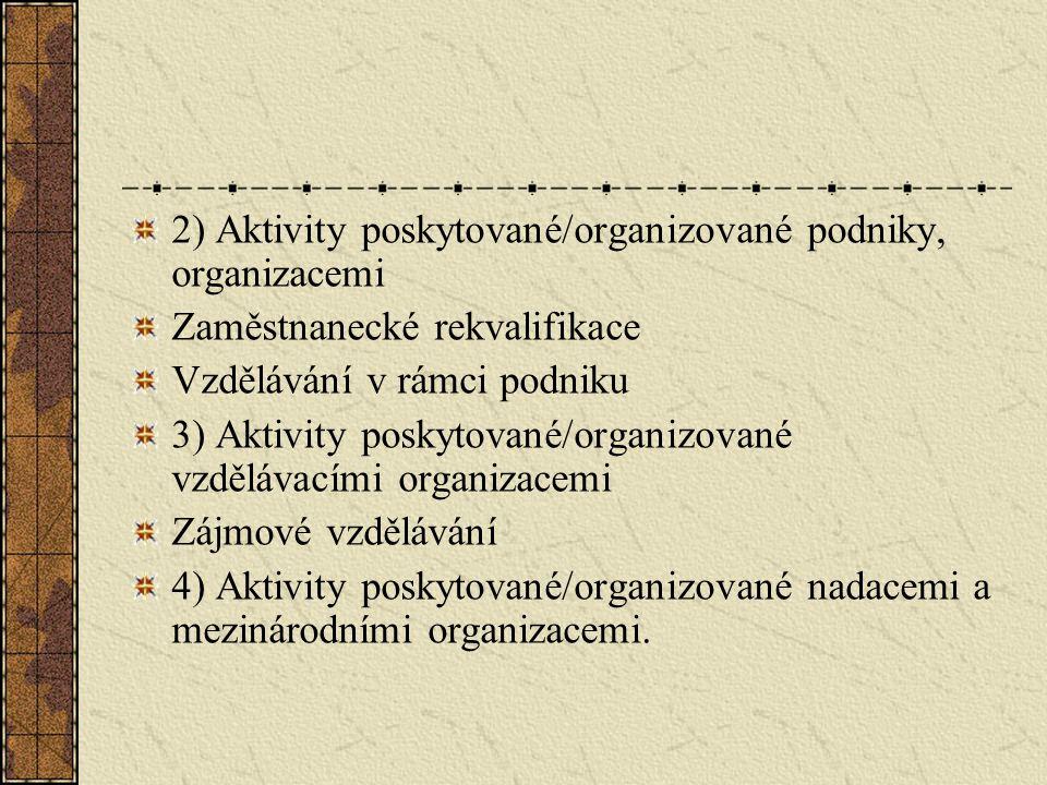 2) Aktivity poskytované/organizované podniky, organizacemi