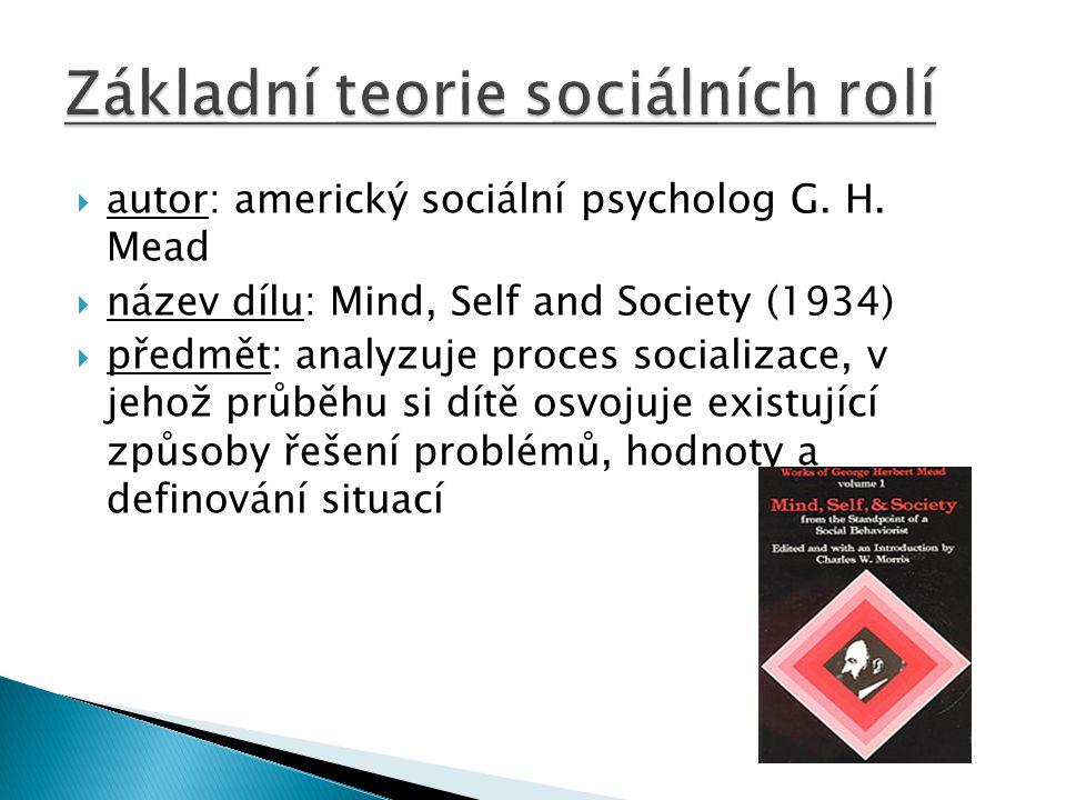 Základní teorie sociálních rolí