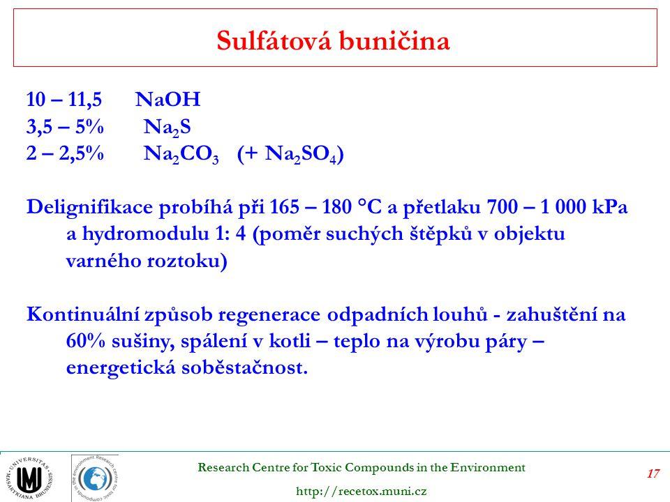 Sulfátová buničina 10 – 11,5 NaOH 3,5 – 5% Na2S