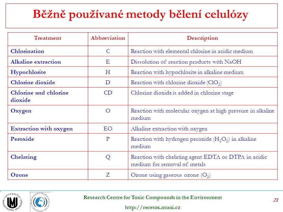 Běžně používané metody bělení celulózy