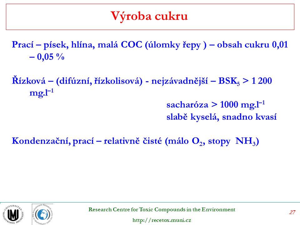 Výroba cukru Prací – písek, hlína, malá COC (úlomky řepy ) – obsah cukru 0,01 – 0,05 %