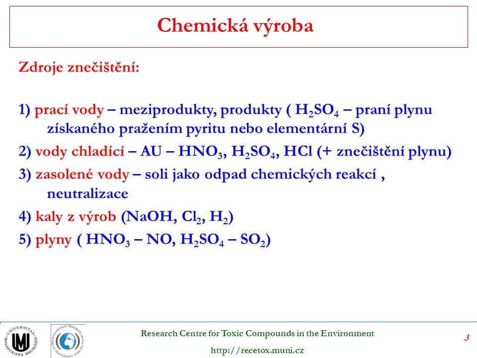 Chemická výroba Zdroje znečištění: