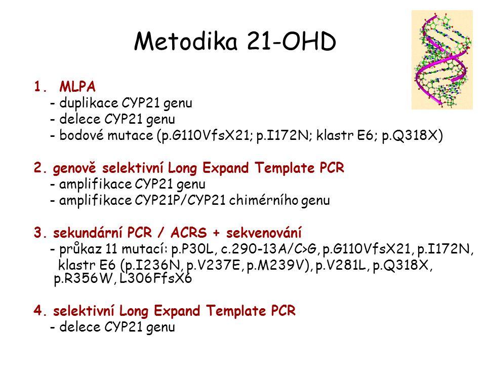 Metodika 21-OHD 1. MLPA - duplikace CYP21 genu - delece CYP21 genu