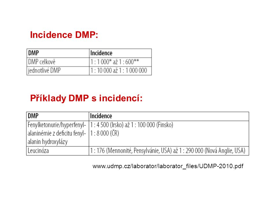 Příklady DMP s incidencí: